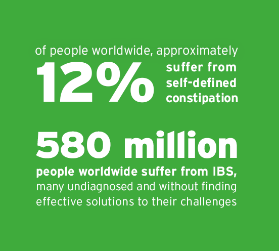 580 million people suffer from irritable bowel syndrome